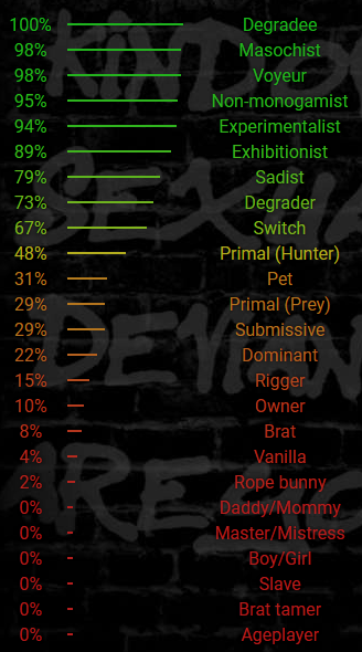 Test results from bdsmtest.org (click for more details)